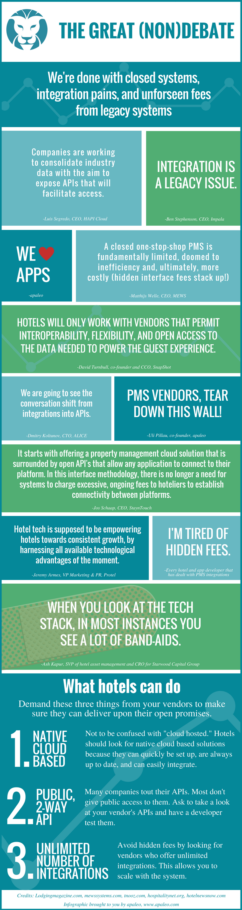 experts-weigh-in-on-the-future-of-hospitality-technology-infographic2